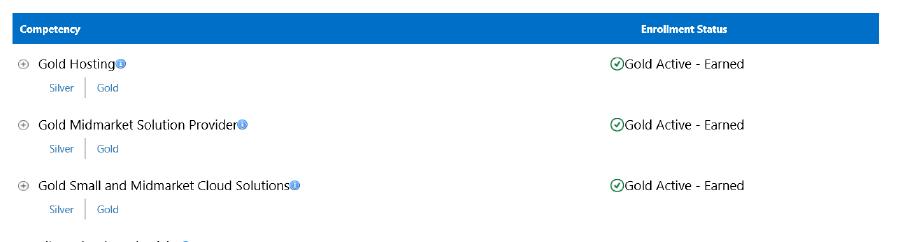 Microsoft 70-347 certificaat